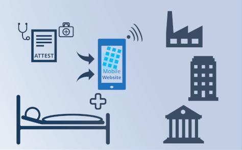 digitale-krankmeldung-übersicht-top