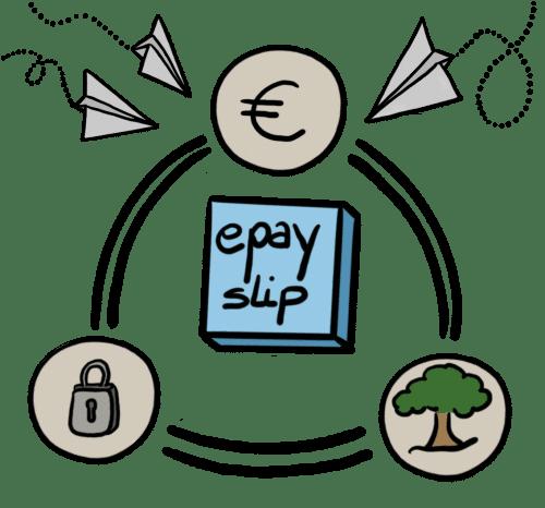 ePayslip - digitale Gehaltabrechnung